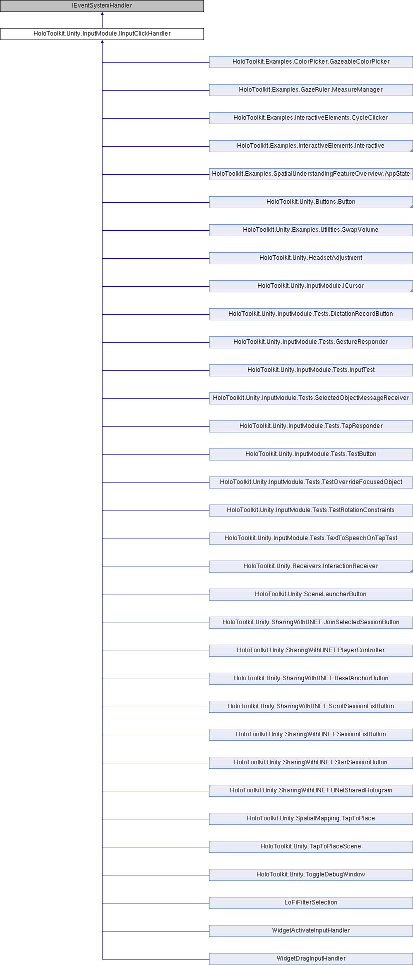 AR Design: HoloToolkit Unity InputModule IInputClickHandler
